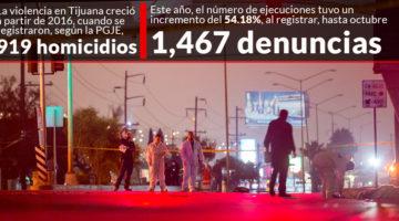 CIUDAD DE MÉXICO, 06DICIEMBRE2016.- Rafael Moreno Valle, gobernador del estado de Puebla asistió a la oficialía de partes del INE un recurso de revisión del procedimiento especial sancionador. FOTO: SAÚL LÓPEZ /CUARTOSCURO.COM